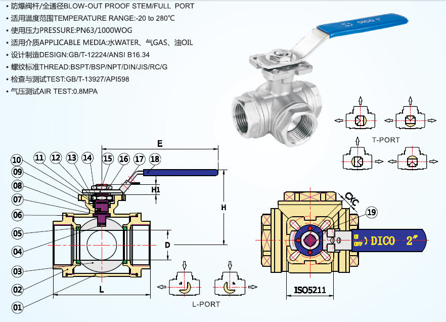 API Three Way Ball Valve with Plate Form