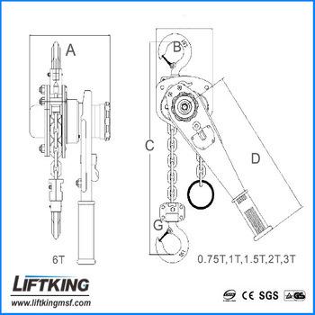 0.5 Ton Lever Chain Block (HSH-K)