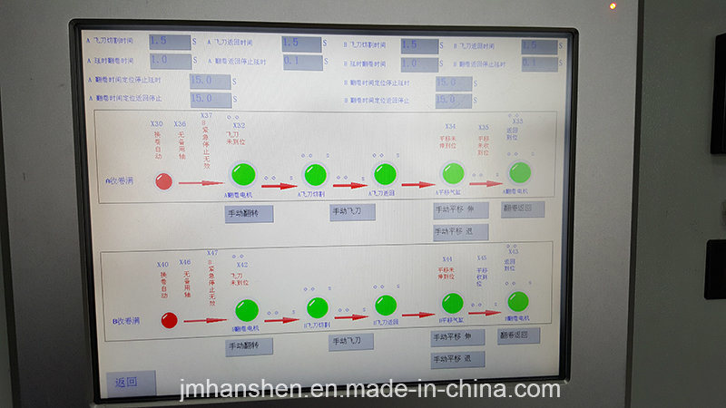 The Electric Control System of The Plastic Machine in China