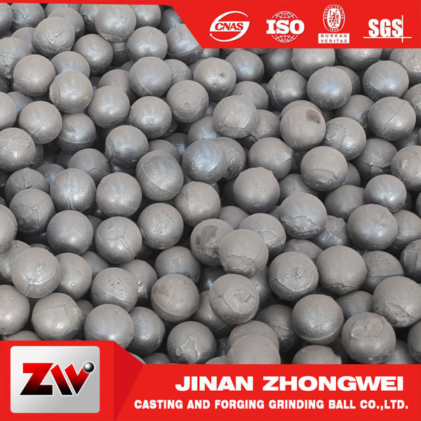 Factory Price of Low Chromium Alloy Cast Iron Ball