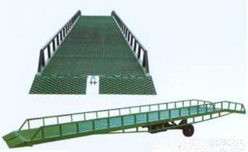 Container Loading Hydraulic Dock Leveler