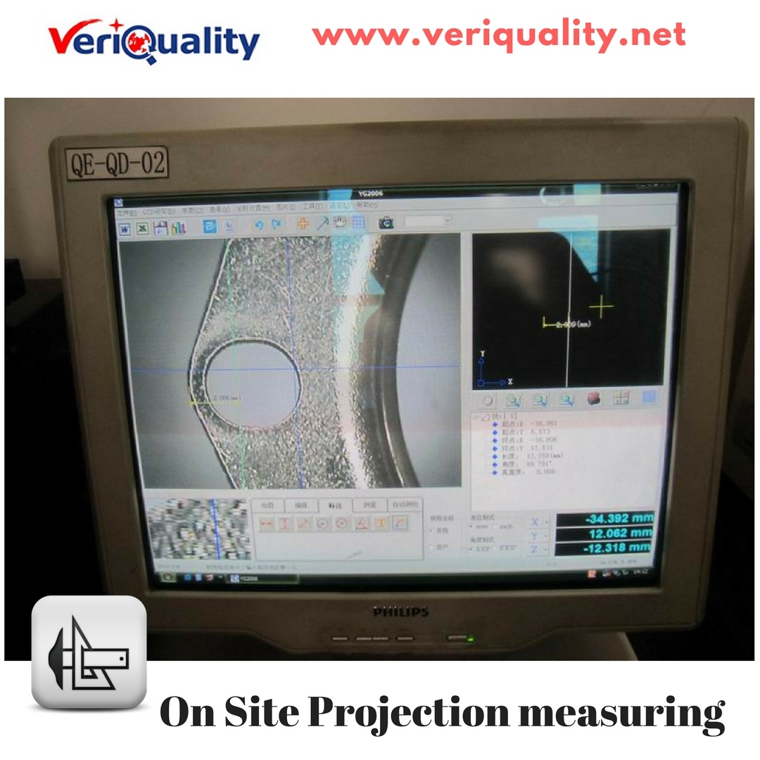 Inspection / QC Service China / Product Inspection Service