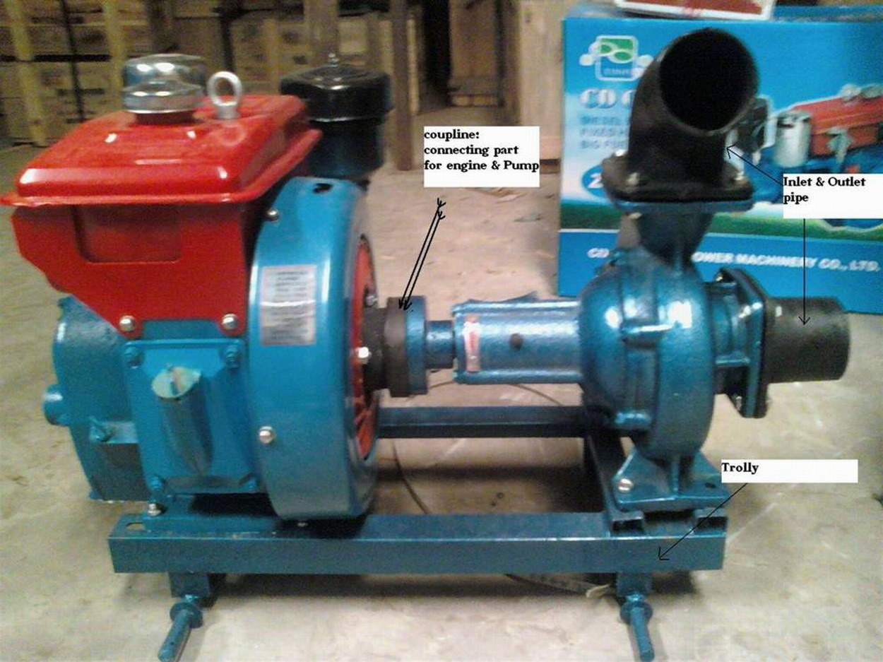 Centrifugal Water Pump Set