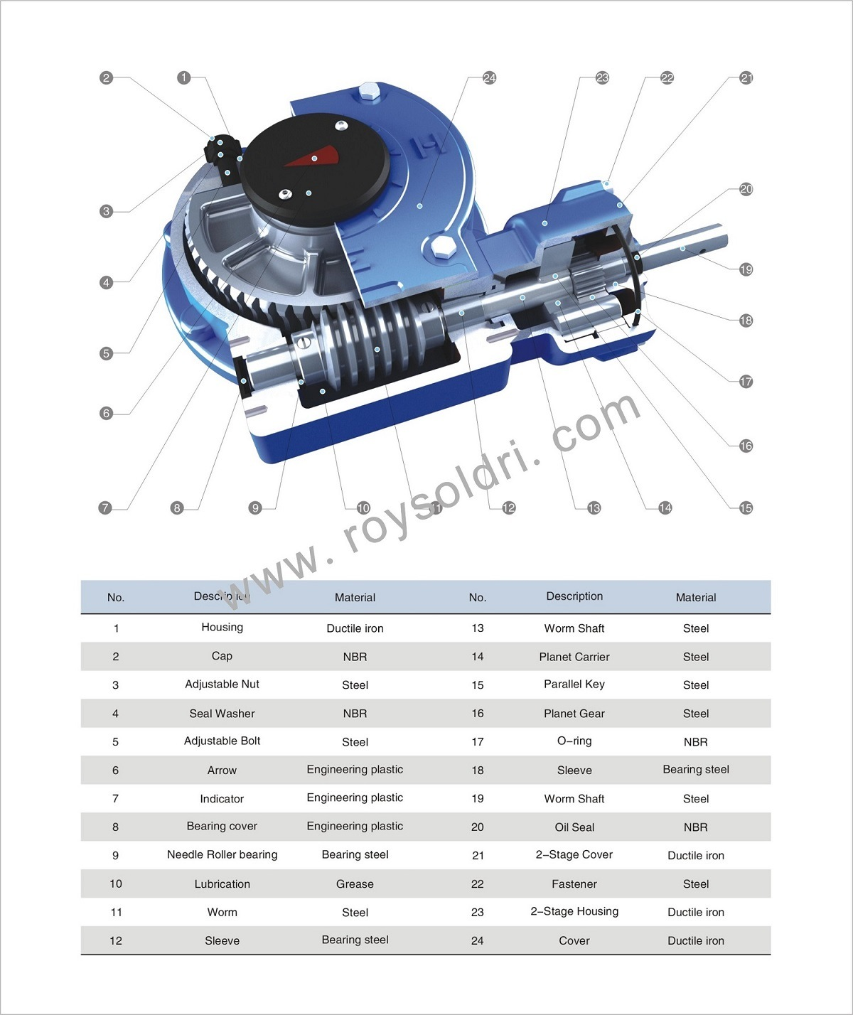 Rhw Series Part-Turn Worm Gearbox for Valves