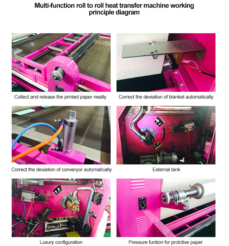 Multifunctional Textile Clothing Sublimation Roller Heat Press Machine 170cm