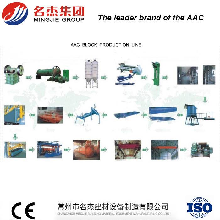 AAC Autoclaved Aerated Concrete Block Machine for Tailing Sand Block