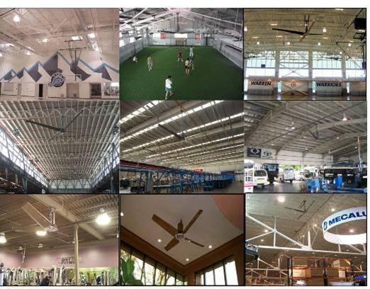 Hvls Fan-Industrial Energy Saving Fan-Warehouse/Storage Equipment