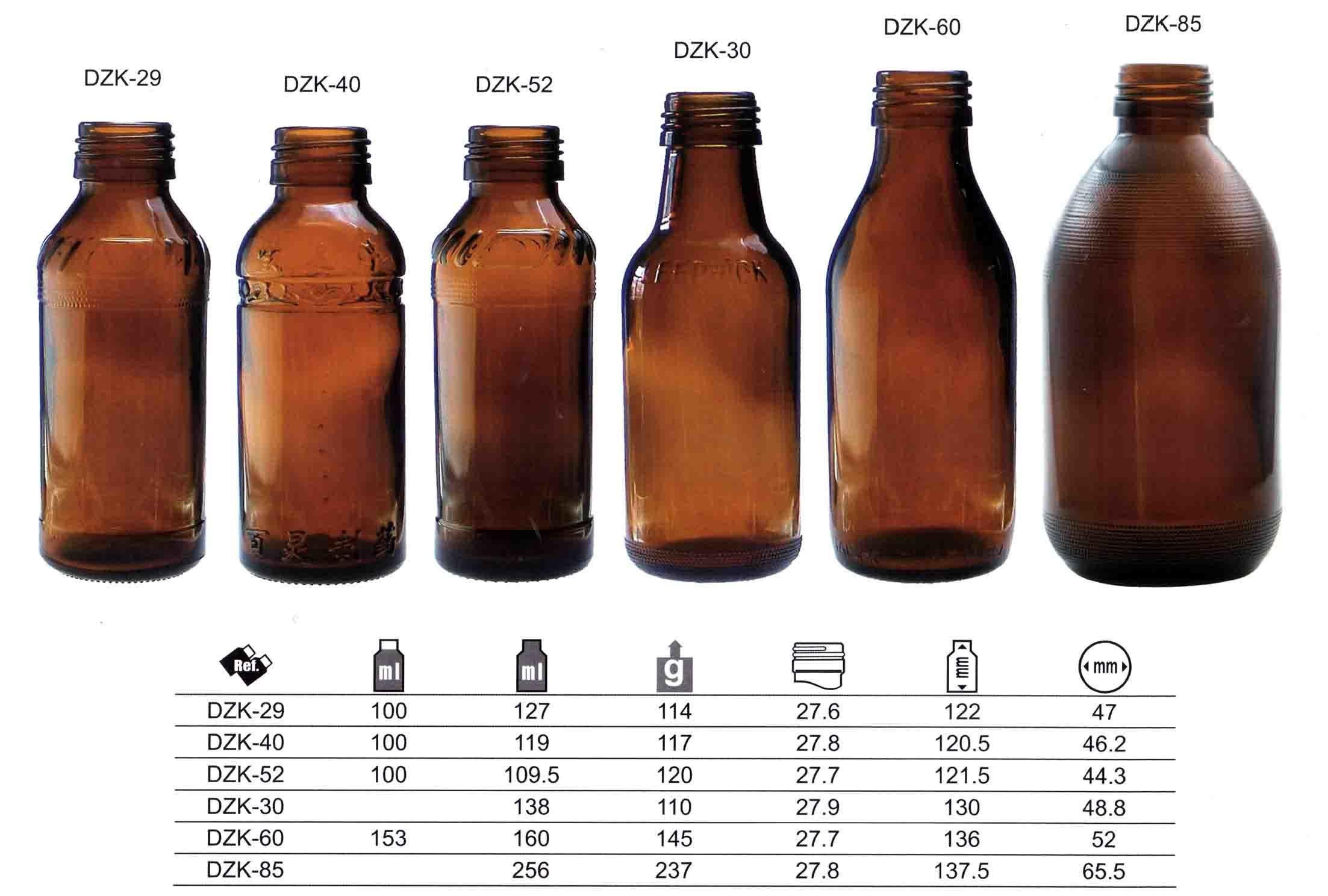 Amber Glass Bottle for Pharmaceutical