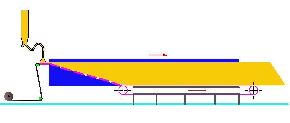 CNC Continuous Foaming Foam Production Line