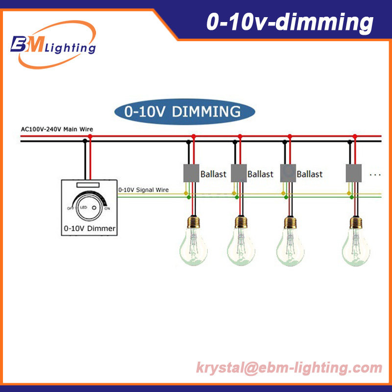 Hydroponic 1000W 860W 600W Dimming Mh/HPS Electronic Ballast for Greenhouse