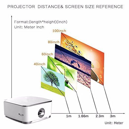 2017 New Portable Wireless 1080P Micro Projector