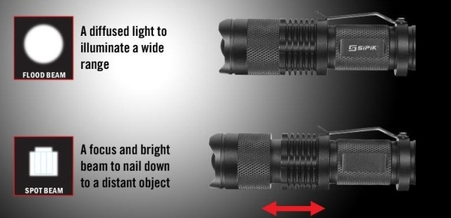 Mini Zoom Flashlight Pocket LED Flashlight
