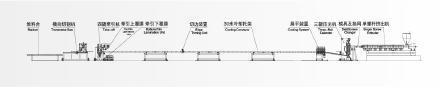 PE Water-Drainage Plastic Sheet Extrusion/Extruder Machinery/Machine