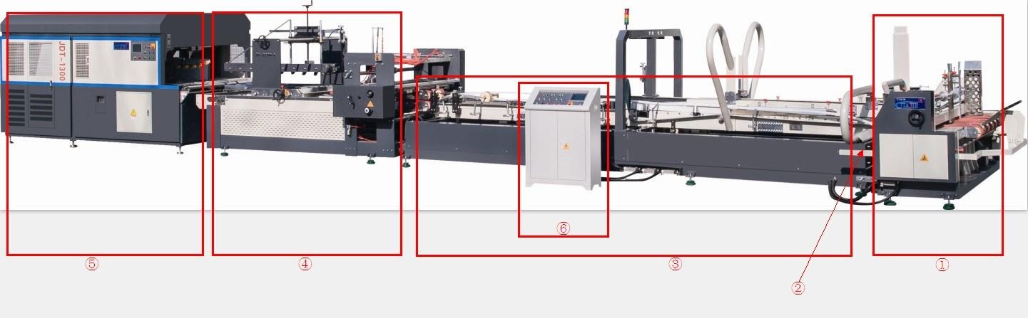 Automatic Corrugated Carton Folder Gluer and Packing Machine (JHXDB-2000)