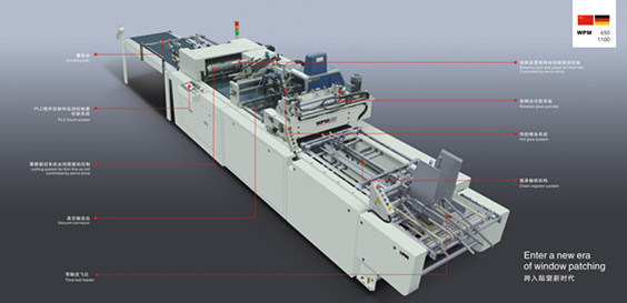 High Speed Window Patching Machine