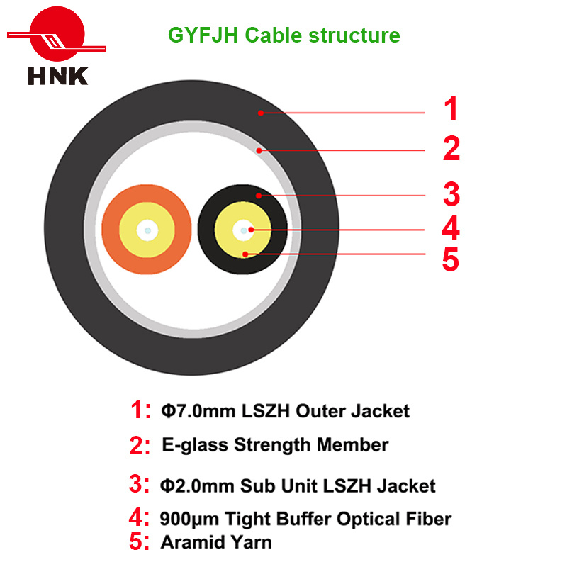 Duplex Outdoor Armored Gyfjh Type Drop Cable Patch Cord