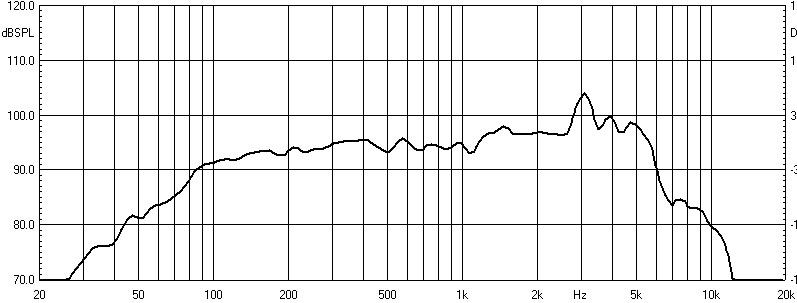 M08/B283-Componente De Parlante Prefesionale MID Bass PRO Audio Woofer