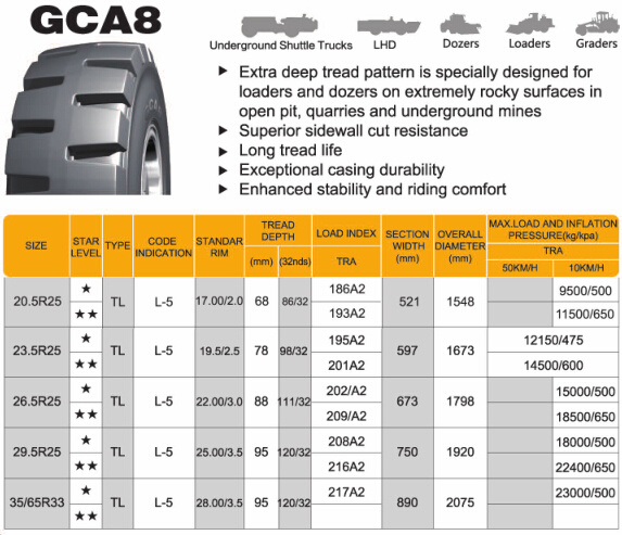 OTR Tire, off-The-Road Tire, Radial Tyre Gca8 20.5r25