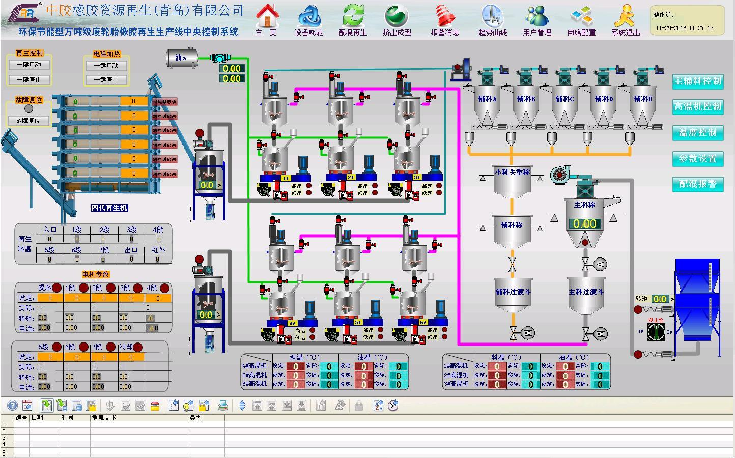 Intelligent Remote Centralized Control System