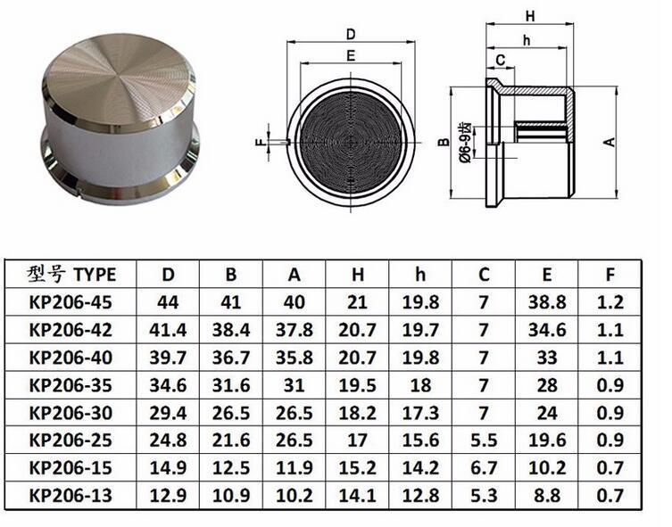 30mm Knob Volume Control, Potentiometer Knob for Audio