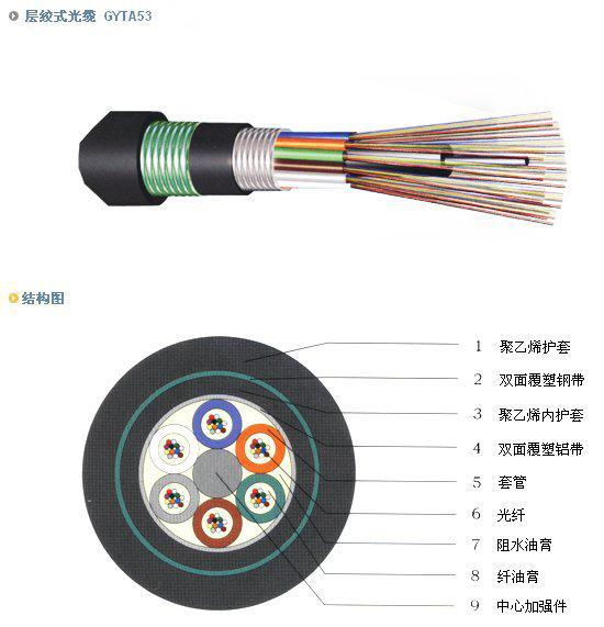 Armored Fiber Optic Cable Underground : China directly bury armored optical fiber cable gyta