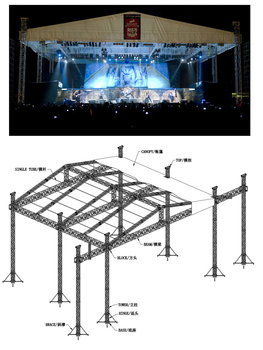 Performance roof truss screw truss led screen truss for Roof truss sign