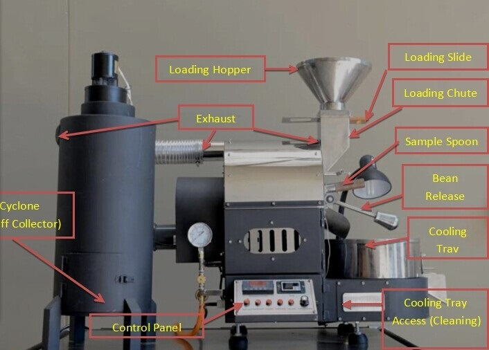 1kg Coffee Bean Roasting Machine/1kg LPG Propane Coffee Roaster