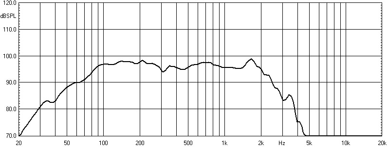 L15 / 8574-PRO Audio Componente De Parlante Bajo 18 Pulgadas Profesionales De Ferrita Altavoces China Supplier