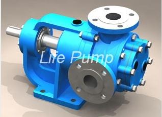 Nyp Series High Viscosity Internal Gear Pump