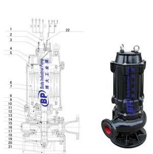 Underwater Sand Submersed Pump