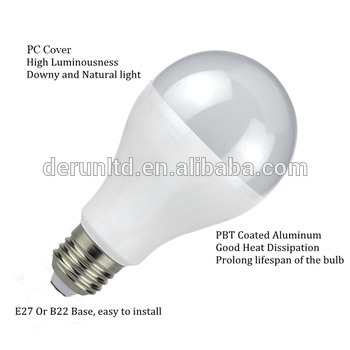 E27 B22 Standard A68 Plastic Aluminum SMD2835 Pear Warm White Nature White Cool White IC 15W LED Bulb with CE RoHS