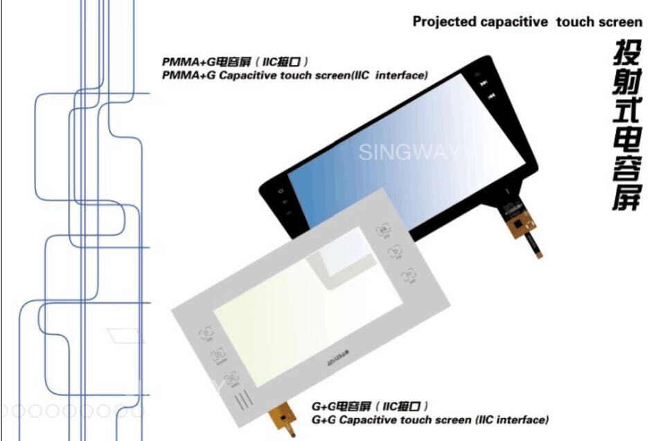 11.1 Inch Capacitive Touch Display for Car Navigation