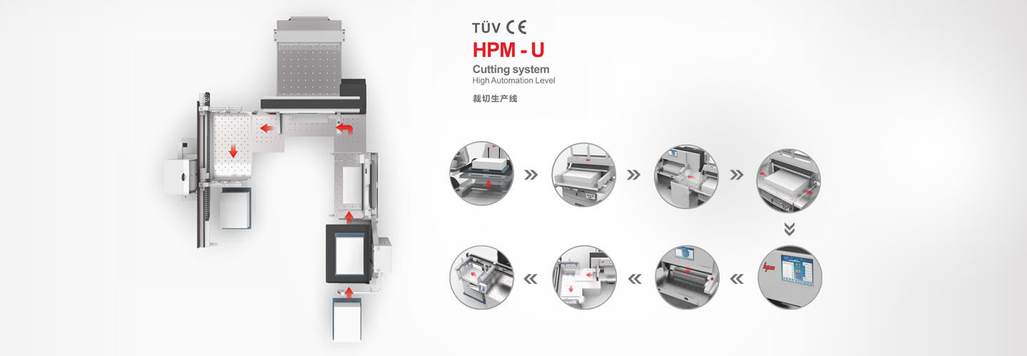 Cutting System-Paper Cutting Machine (HPM-I)