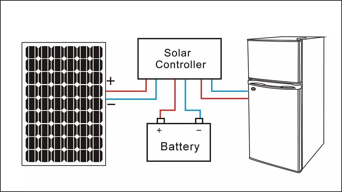 300L Solar Powered Refrigerator Freezer for Household and Commercial