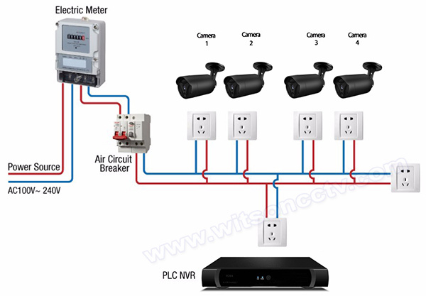 CCTV Wireless Power Line Network 720p 960p 1080P IP Camera PLC NVR Surveillace Kit