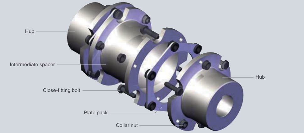 Suye Torsionally Rigid All-Steel Couplings - Arpex Series -Type Nen/Nan