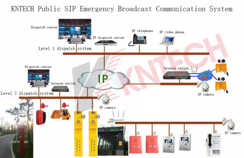 Telephone Exchange IP PBX Server Poe Swith with Industrial Level