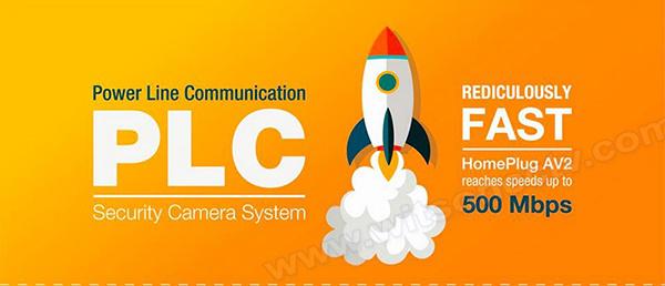 CCTV Wireless Power Line Network 720p 960p 1080P IP Camera PLC NVR Surveillace Kit