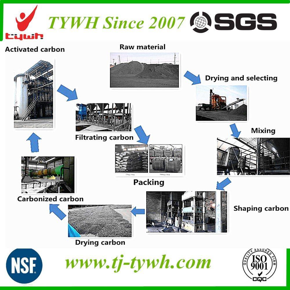 Active Carbon Manufacturer