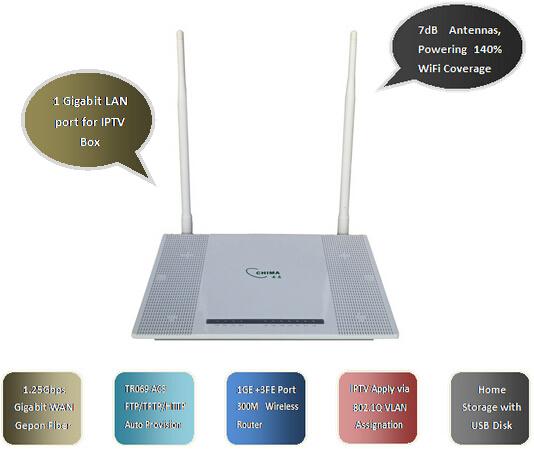 4LAN (1GE+3FE) + 2FXS + 300Mbps WiFi Gepon ONU (SON8018GVW7dB)