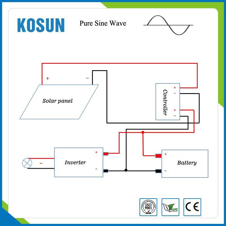 Constant Power 5kw Pure Sine Wave Type Solar Inverter