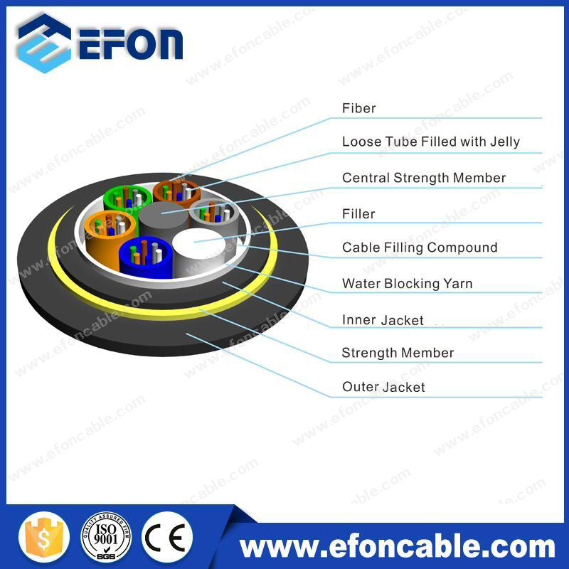 ADSS Aerial Kevlar Yarn Armored Fiber Optical Cable (ADSS)
