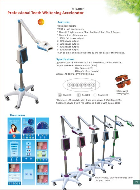 CE Certified Newest Digital Camera System Professional Teeth Bleaching