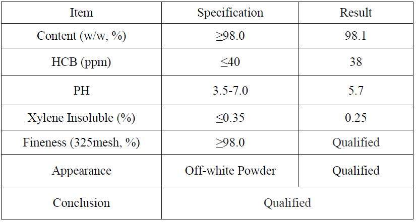 High-Efficiency Fungicide- Chlorothalonil 98% Tc, 72% Sc, 50% Sc and 75% Wp