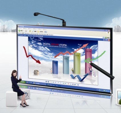Ea10 -Wall Mounted Ultra Short Throw Interactive Whiteboard