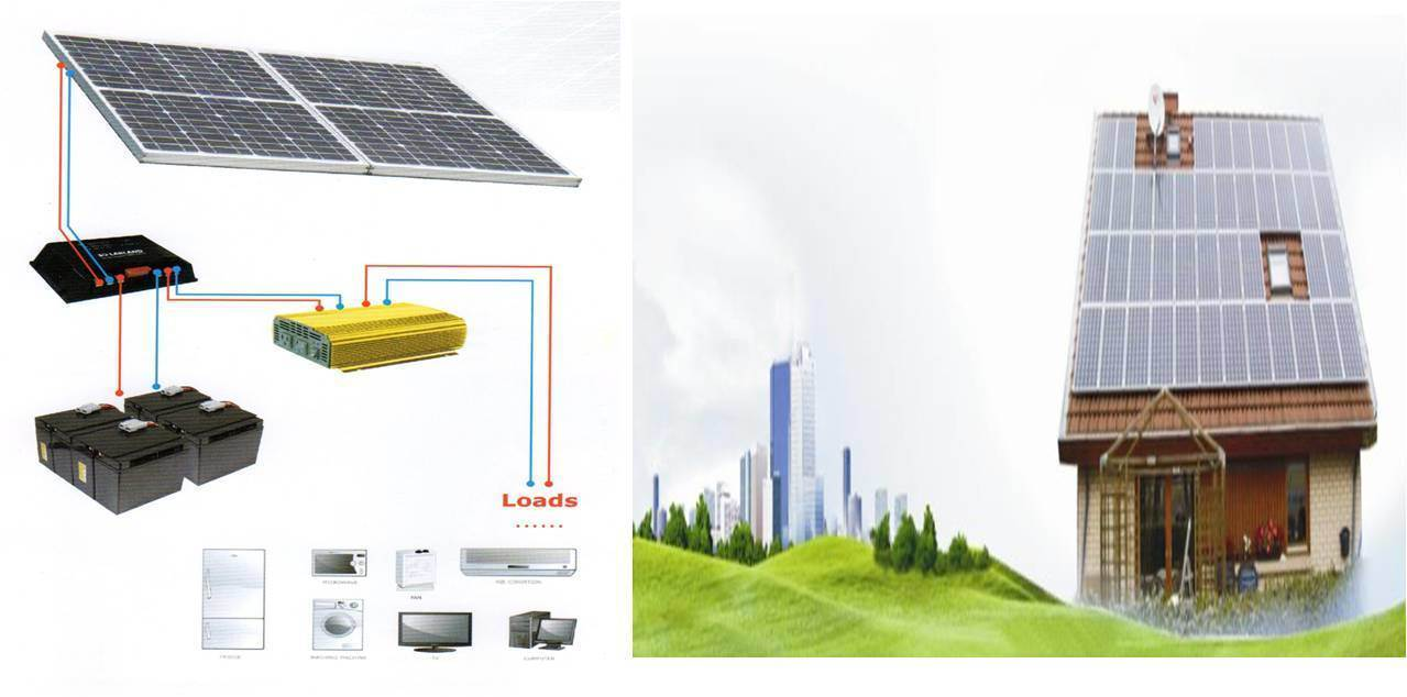 Home Solar Power System Design - Home & Furniture Design ...