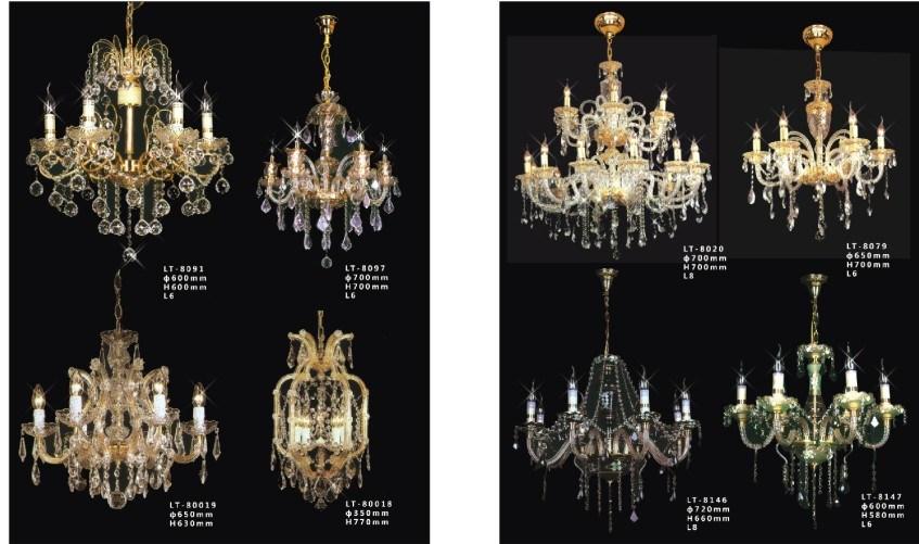 Antique Lighting - Shades of Light
