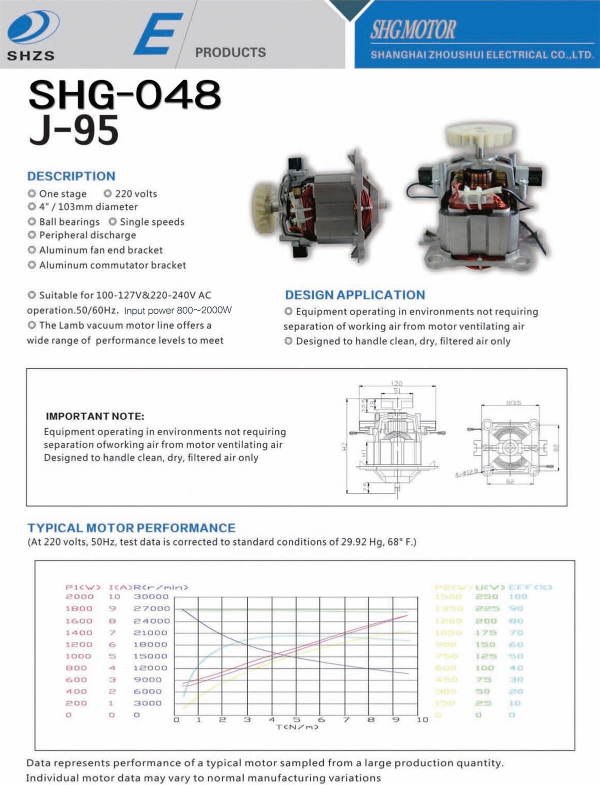 Special Motor for Blender J-95