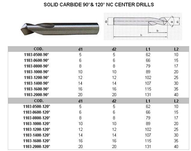90 and 120 Nc Tungsten Carbide Center Drill