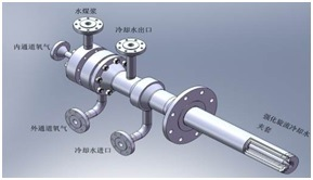 Special Burner for Pulverized Gasfication Unit